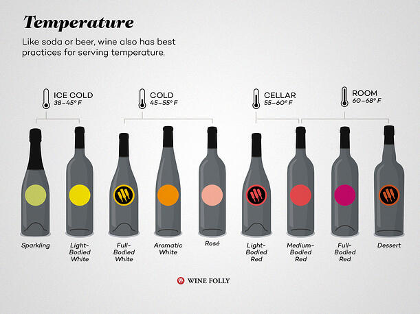 wine-serving-temperature-chart-winefolly